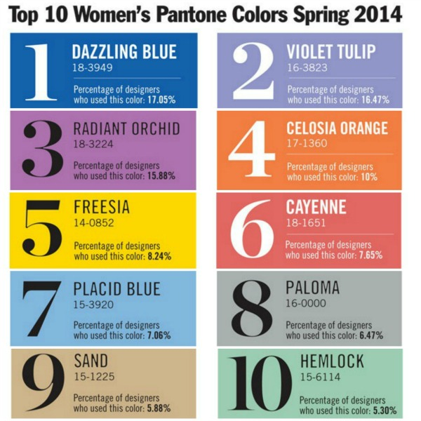 Color-colors-spring-2014-pantone-trends